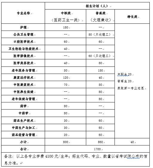 四川中医药高等专科学校